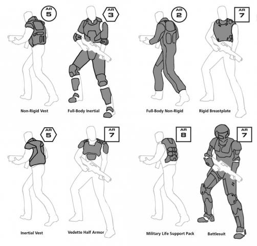Armor Diagrams