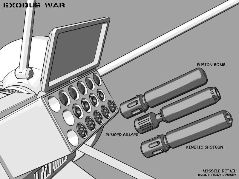 Missile Details